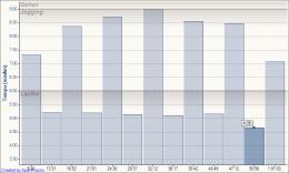 2010-02-19-_-iv-intervalltraining-dresden-tartanbahn-19-02-2010-tempo