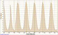 2010-04-09-_-treppenlauf-hohenprofil